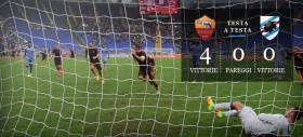Roma-Sampdoria - precedenti, statistiche e curiosità