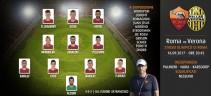 Roma vs Verona | Probabili formazioni, curiosità e statistiche