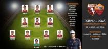 Torino vs Roma | Le probabili formazioni, statistiche e curiosità
