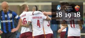 Atalanta-Roma: precedenti, statistiche e curiosità