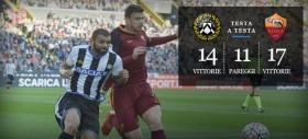 Udinese-Roma - precedenti, statistiche e curiosità