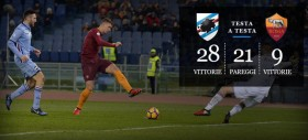 Sampdoria-Roma - precedenti, statistiche e curiosità